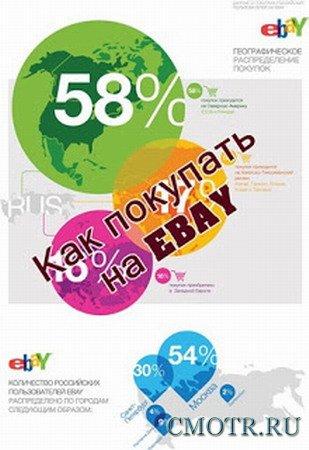 Как покупать на EBAY (2012)