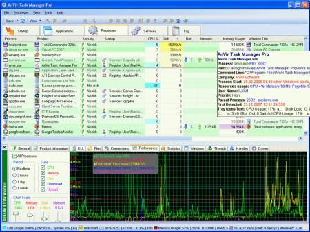 AnVir Task Manager 7.5 Portable (RUS/ENG) 2013