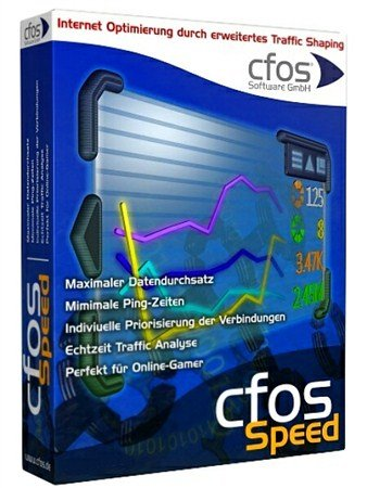 cFosSpeed 9.03 Build 2041 Beta