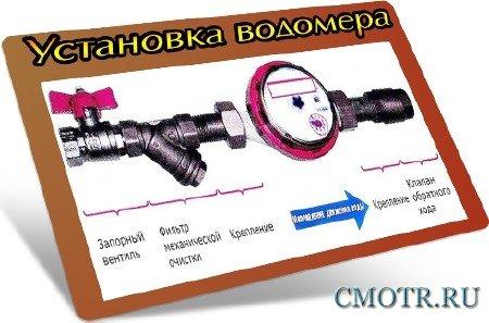 Установка водомера (2012) DVDRip