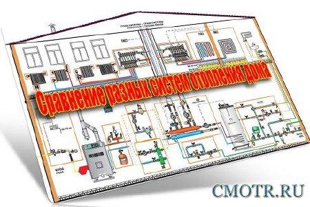 Сравнение разных систем отопления дома (2013) DVDRip