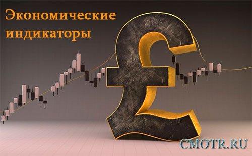 Экономические индикаторы